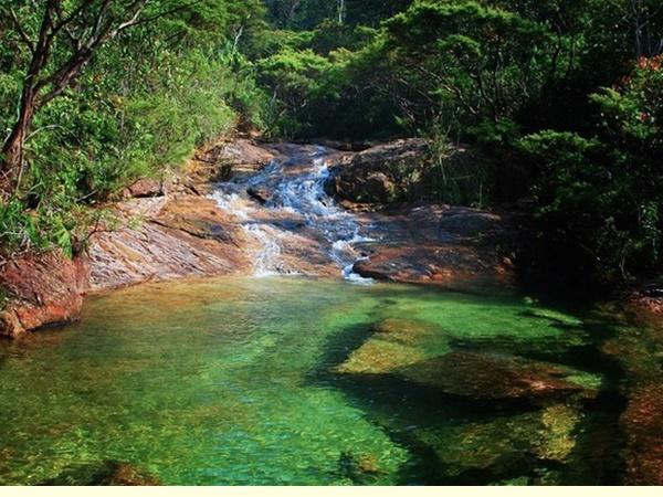 Sungai Bangang